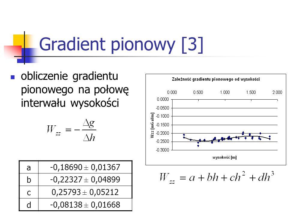 Gradient pionowy [3] obliczenie gradientu pionowego na połowę interwału wysokości. a. -0,18690 ± 0,01367.